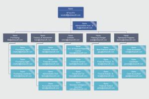 financial-org-chart