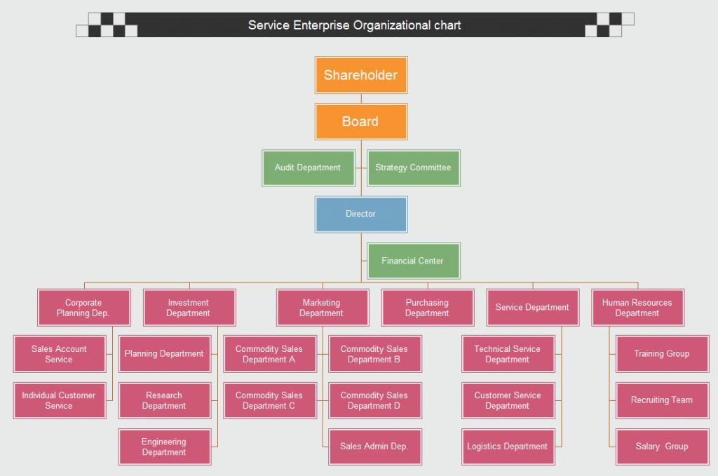 Visio Org Chart Template alternatives for large firms