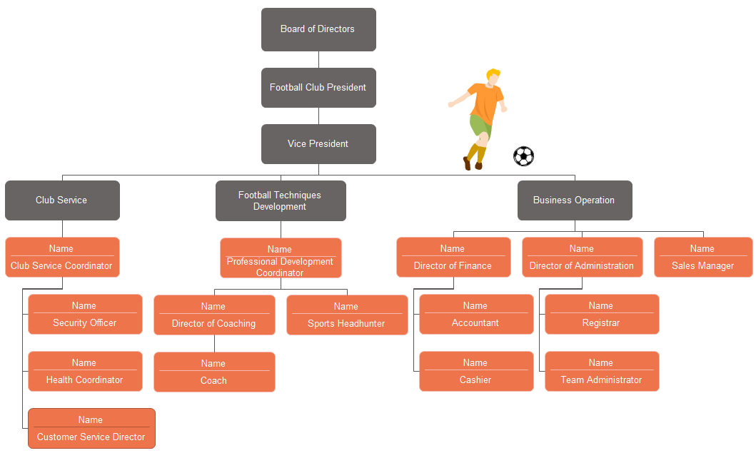 Football club organizational chart introduction and example org football club organizational chart friedricerecipe Images