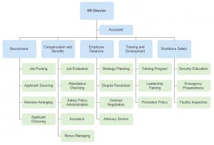 hr-org-chart