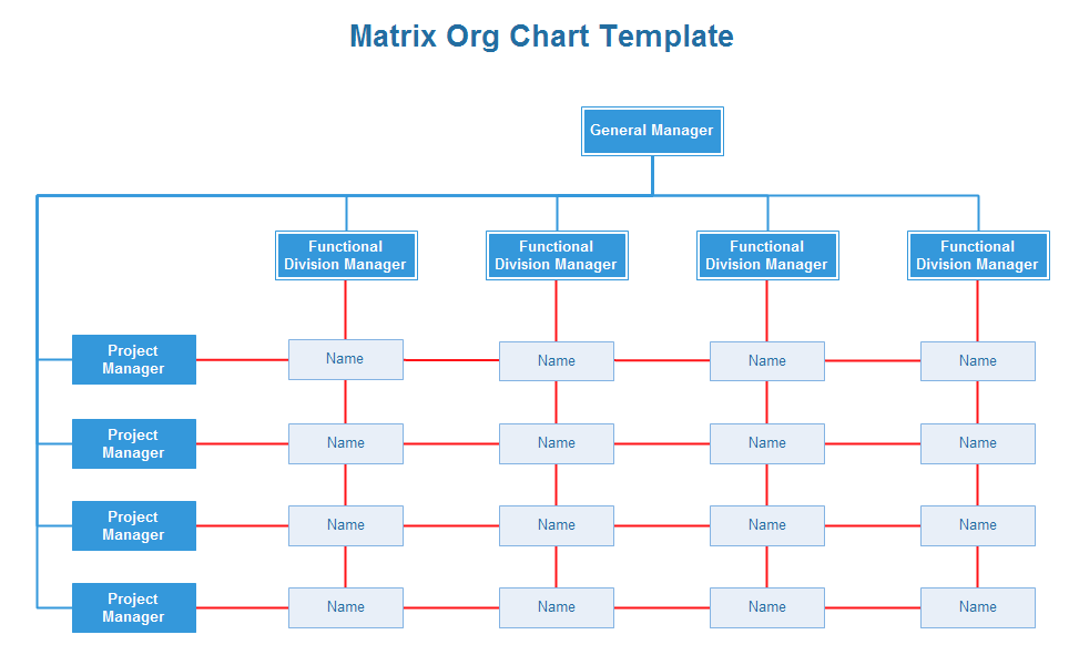 Matrix Org Chart template