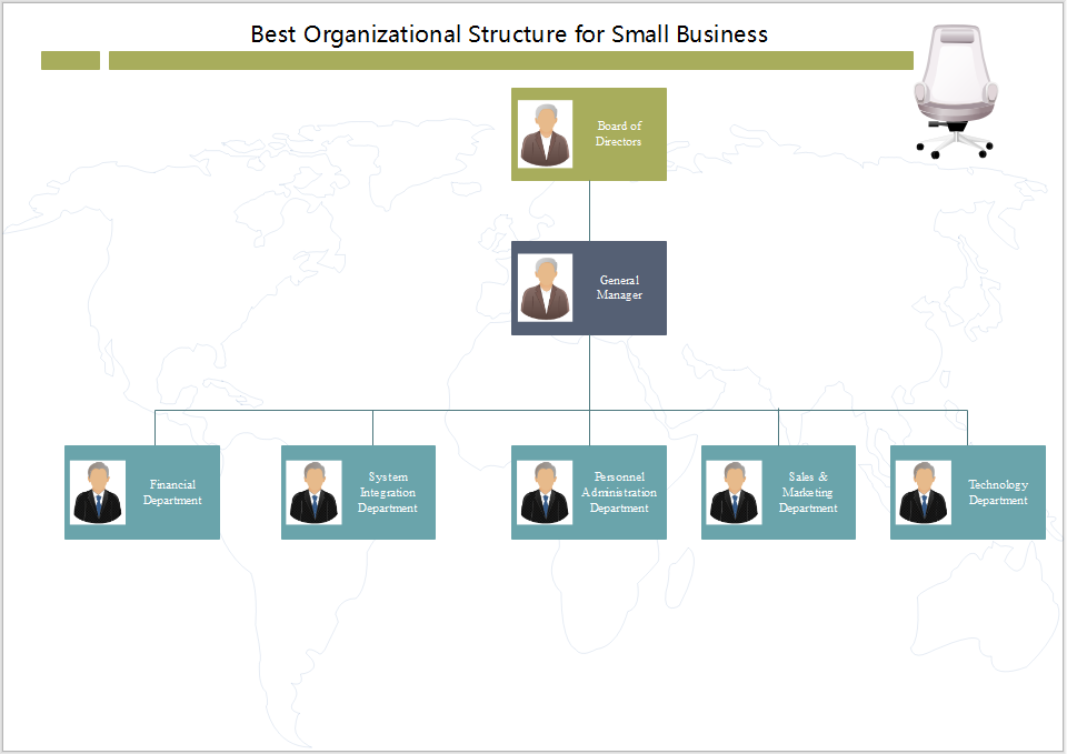 org chart for small business