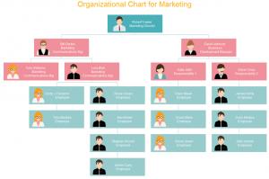 vertical-org-chart