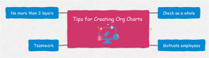 tips-for-org-charts