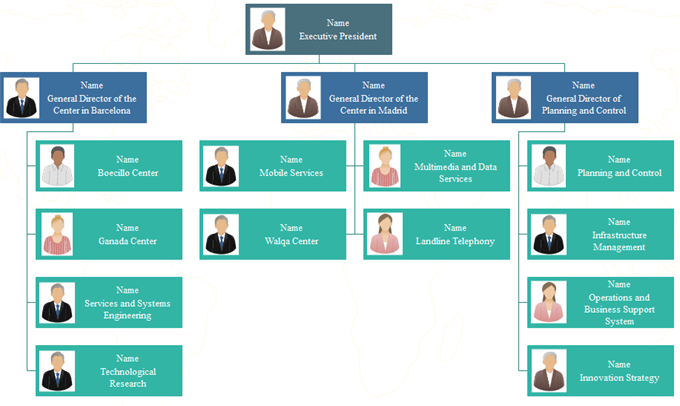 org chart example six
