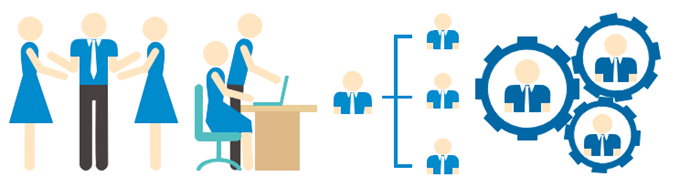 organizational chart elements