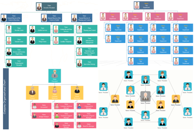 org charts templates