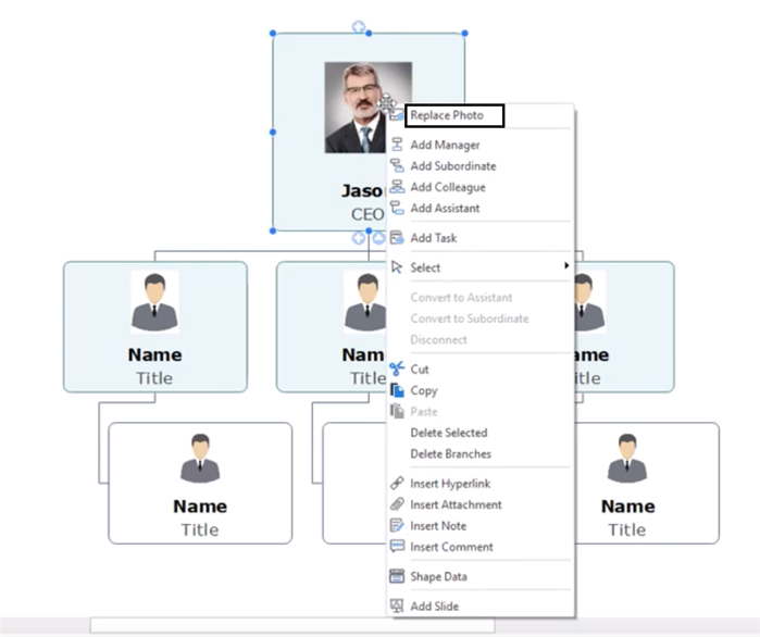 Right-click to Change org chart Employee Photos