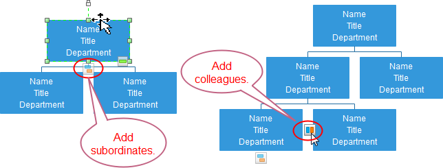 add org chart shapes