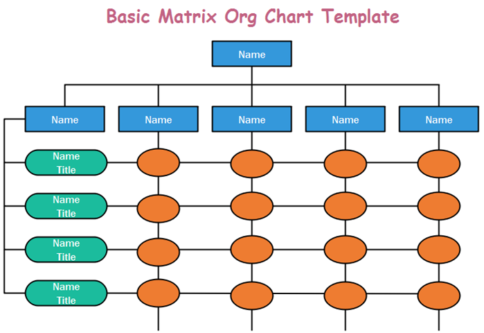 basic matrix org chart template