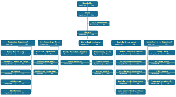 Business org chart template accmission Gallery