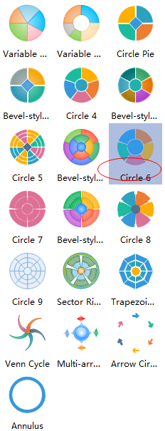 circular organizaitonal shapes