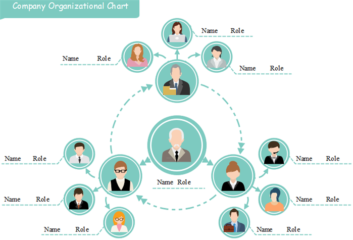 Free org chart template must have ones for your work for Html organization chart template
