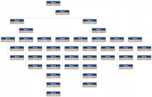 corporation-org-chart-template