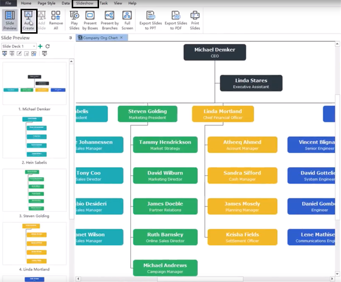 How to Create a Presentation based on Your Org Chart