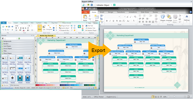 Export Org Chart to PowerPoint