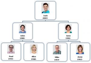 family-tree-diagram-example