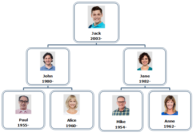 family tree diagram example