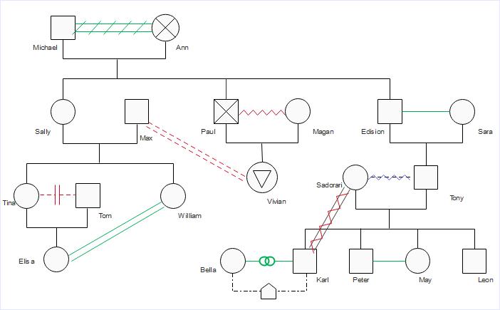 genogram-template-frame