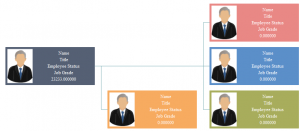 horizontal-org-chart