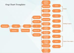 horizontal-org-chart-template