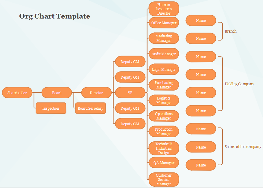 org chart template from left to right order