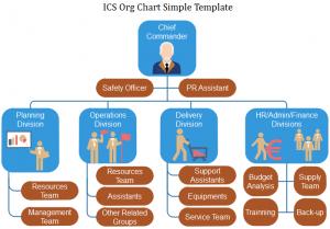 ics-org-chart-template