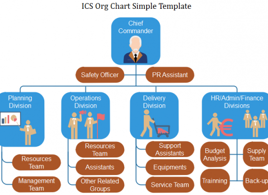 ics-org-chart-template
