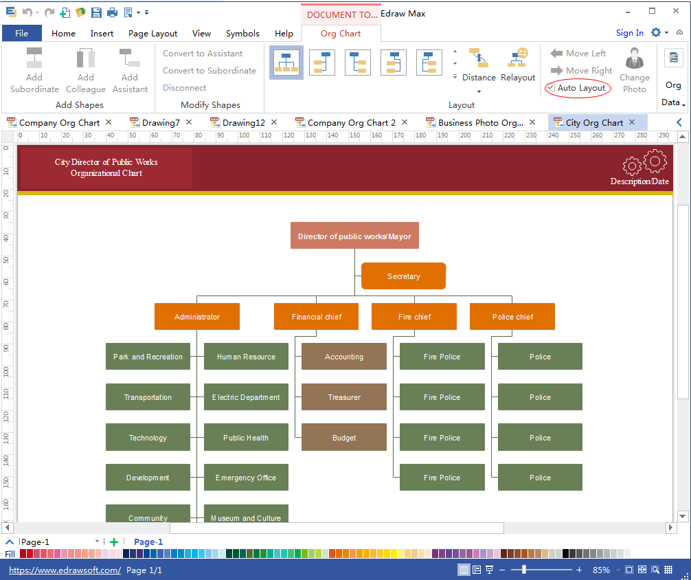 human resources department organizational chart example
