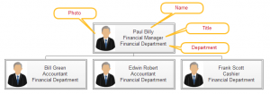 org-chart-employee-name