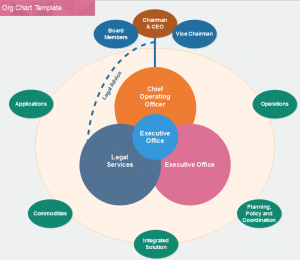 org-chart-template-two