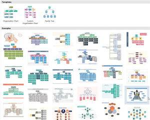 org-chart-tool-templates-examples