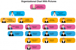 org-charts-with-pictures
