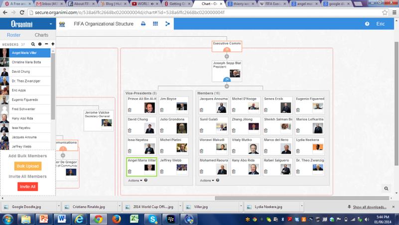 organimi Organizational Chart Program