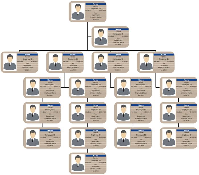 Employee Details Org Chart Template