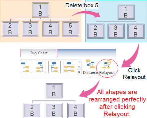 Rearrange Org Chart