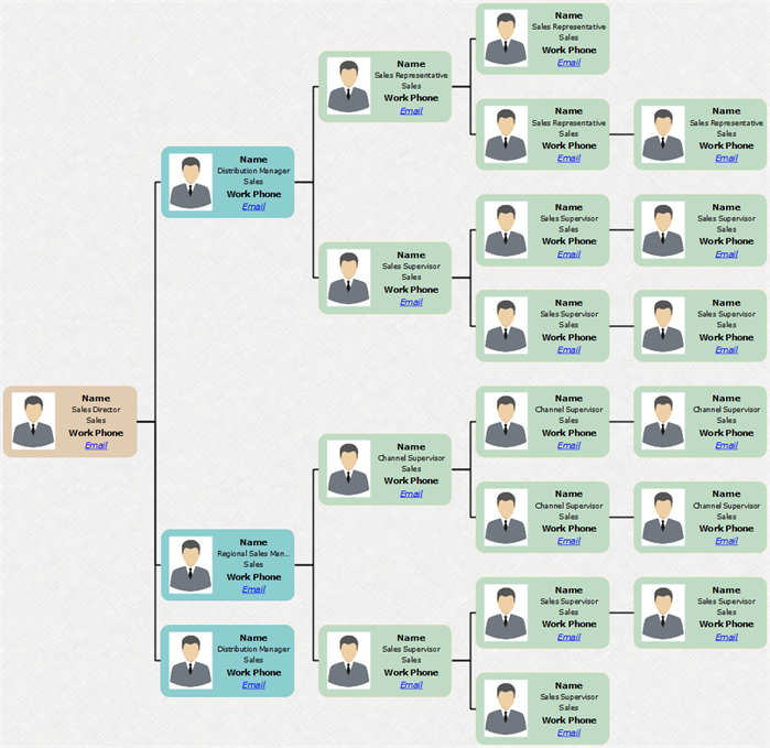 right side photo org chart template
