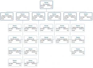 student-union-org-chart-template