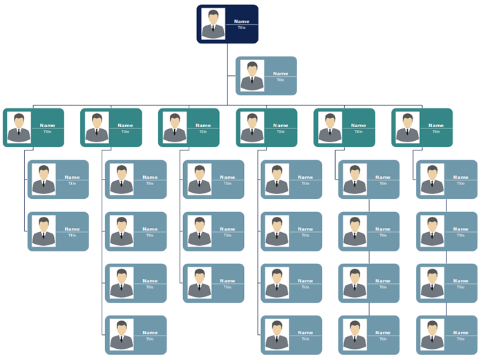 General Org Chart with Photos Template
