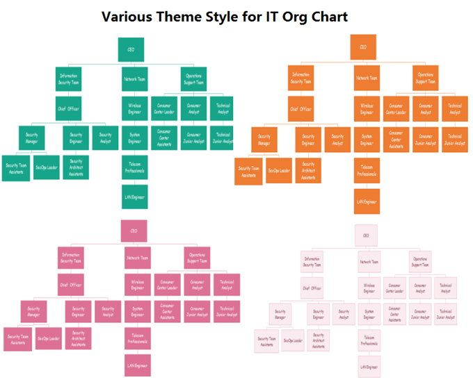 IT Org Chart Template with styles