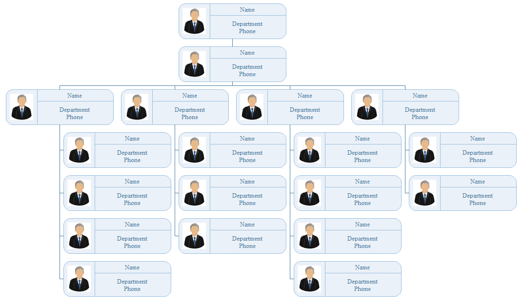 what is org chart